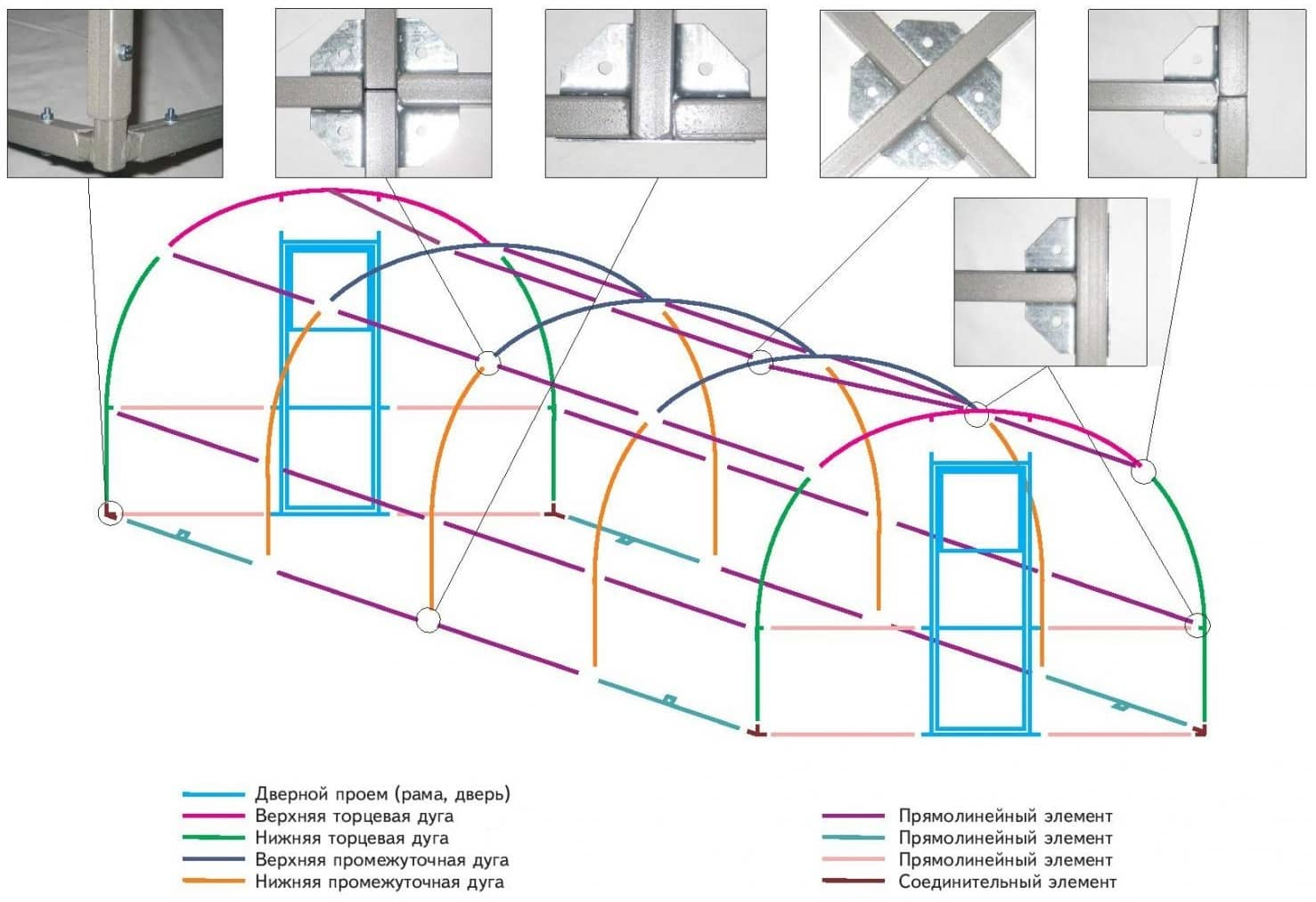 Теплица из полиэтиленовых труб своими руками пошаговая инструкция